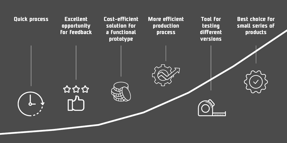 Benefits of Rapid Prototyping Services - infographics