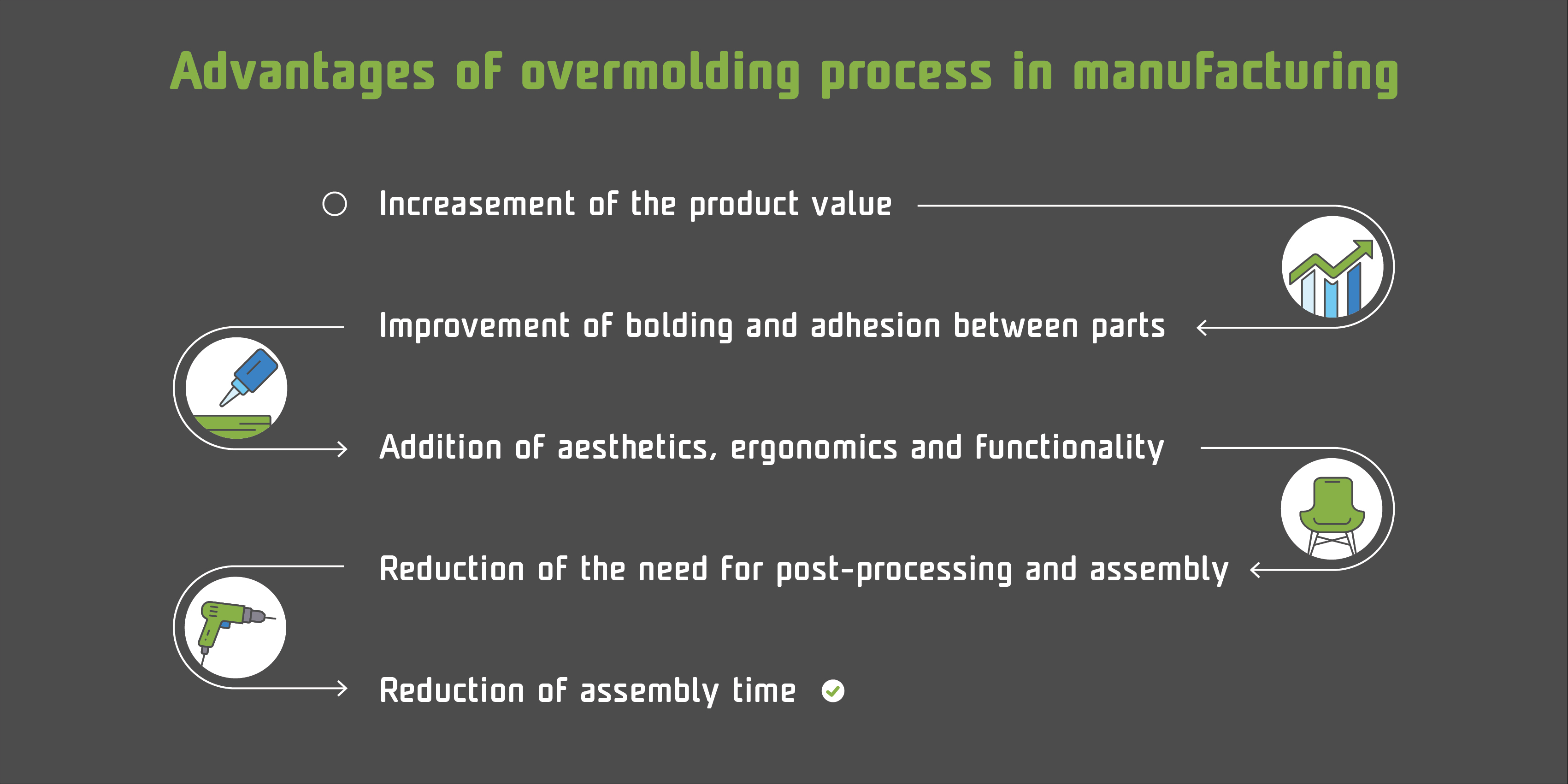 Infografika Advantages of Overmolding Process in Manufacturing for the Furniture Industry-01-01
