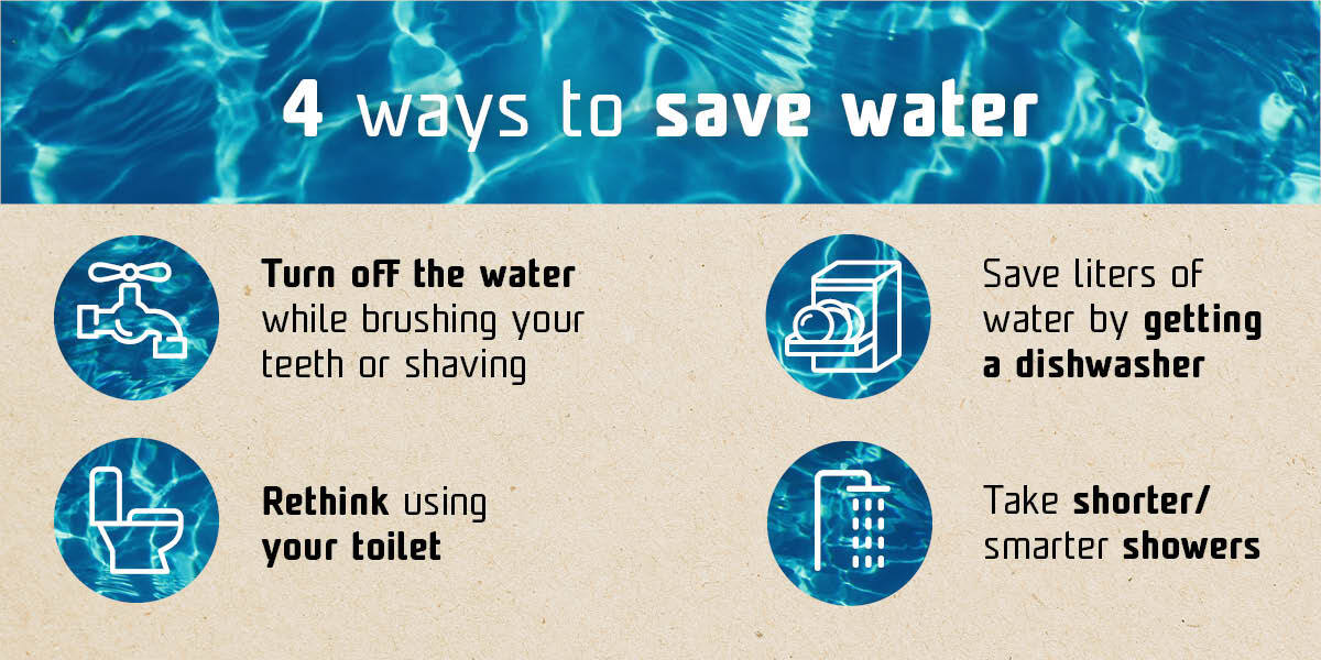 Infographics - How to properly celebrate world water day
