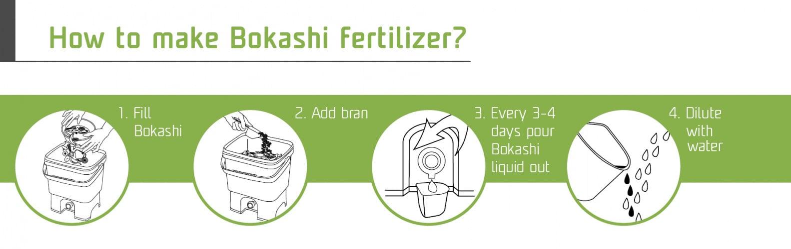 How to make Bokashi fertilizer